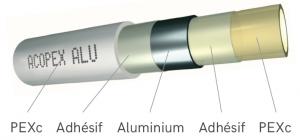 Thermacome, 1er système de planchers chauffants-rafraîchissants hydrauliques basse température – Acopex Alu Coupe tube